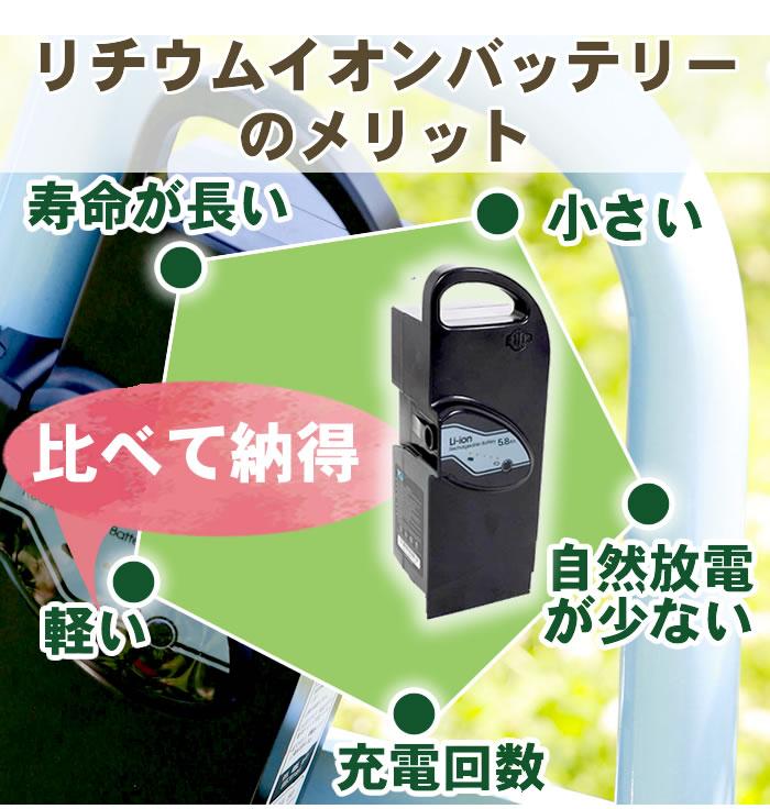 リチウムイオンバッテリーのメリット 寿命が長い 小さい 軽い 自然放電が少ない 充電回数が有利