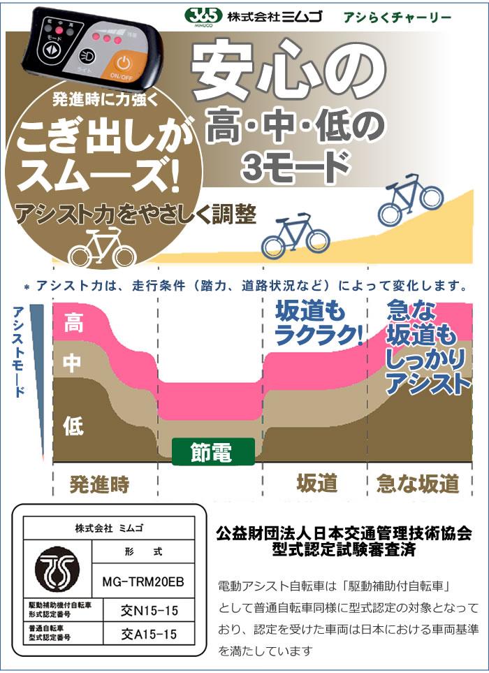 ごぎ出しがスムーズ 安心の走行モード切替機能 坂道もらくらく 日本交通管理技術協会 型式認定
